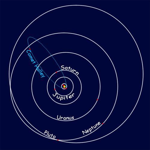 Astronomy - PHYS 010
